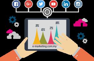خدمات تسويق الكتروني